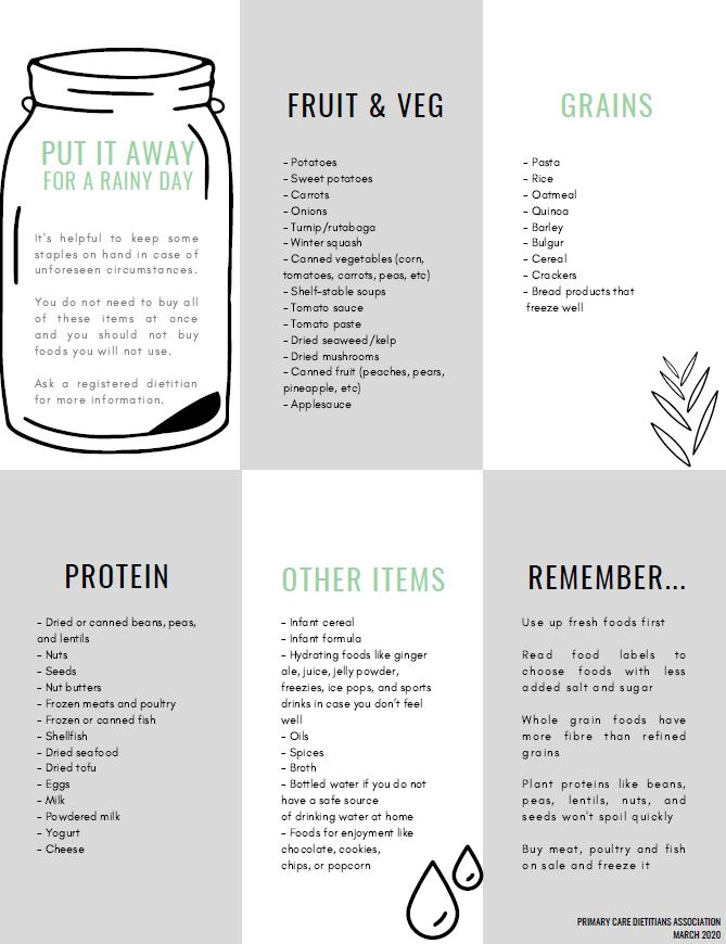 Primary Care Dietitians of Canada chart on food you can preserve.